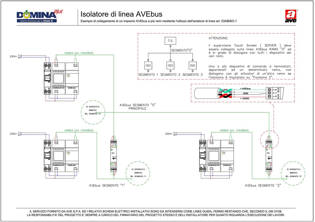 Isolatore di linea AVEbus