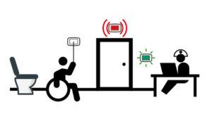 Sistema di chiamata d'emergenza AVE Domus 100