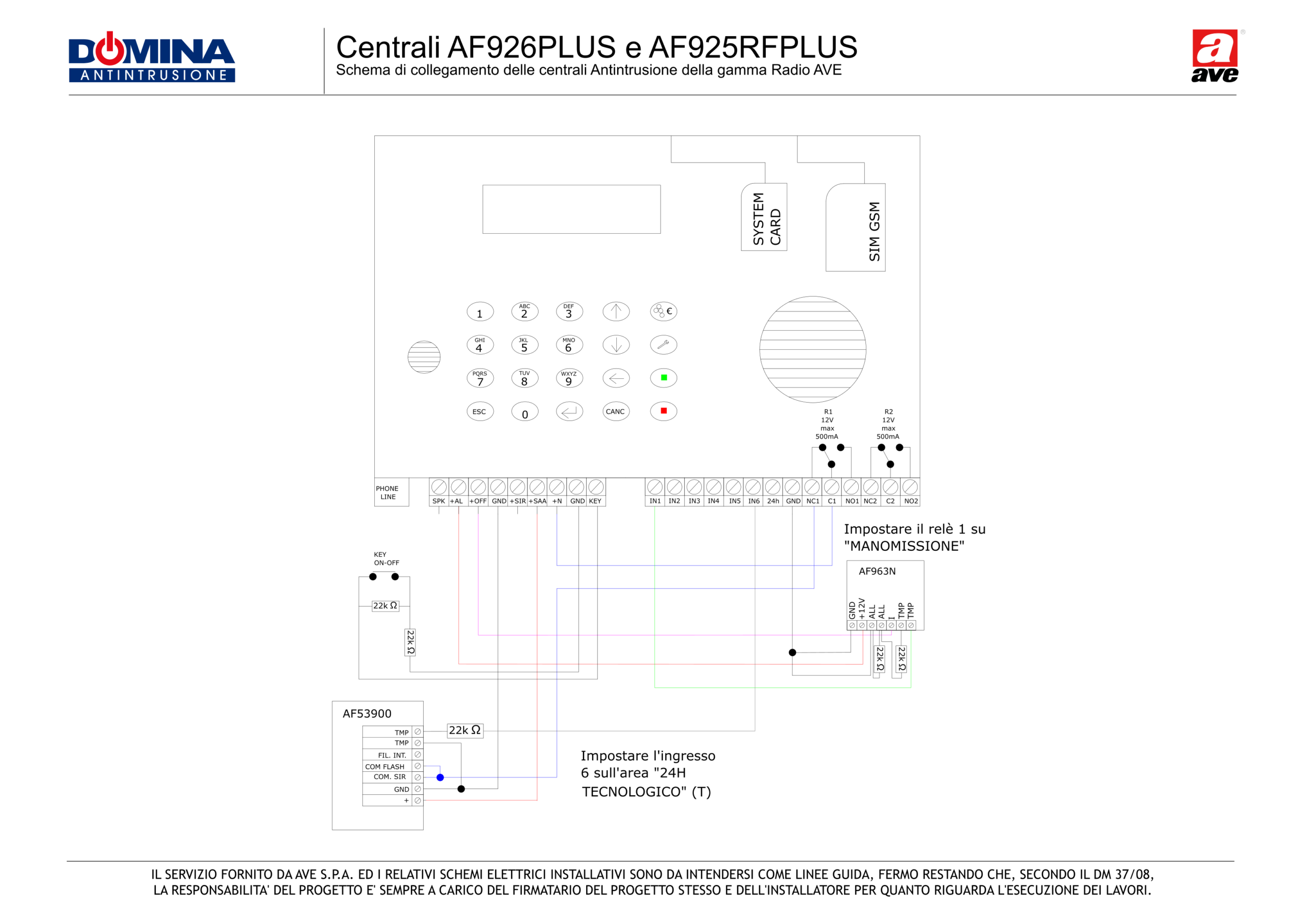 Centrali AF926PLUS e AF925RFPLUS