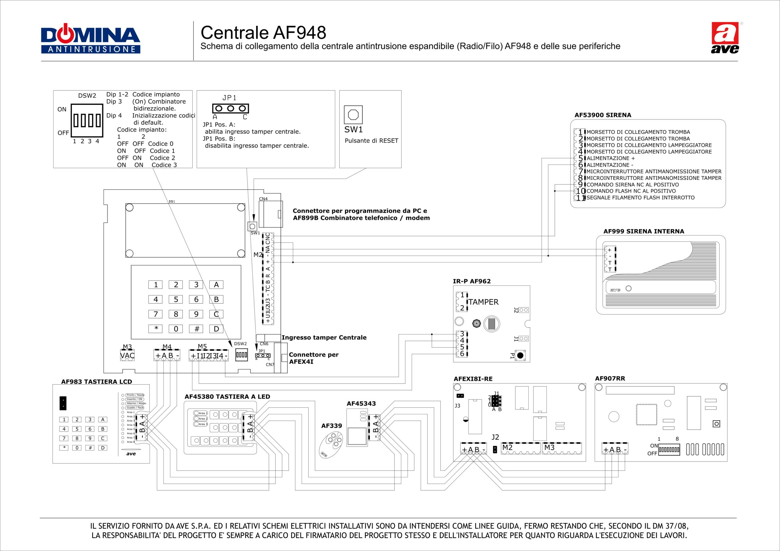 Centrale AF948