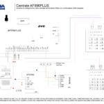 Centrale AF996PLUS