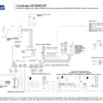 Centrale AF998EXP