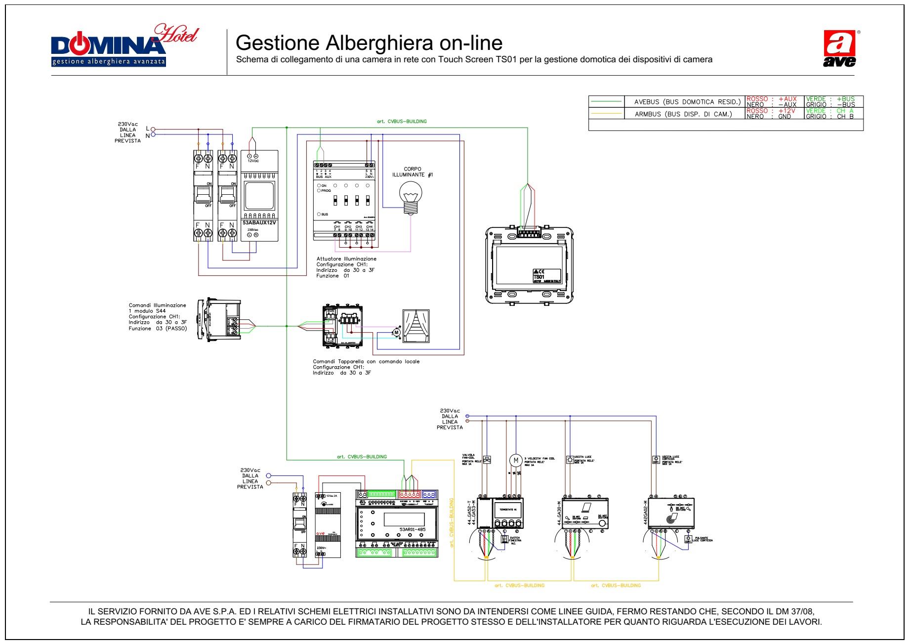 Gestione Alberghiera on-line - gestione domotica con TS01 in camera