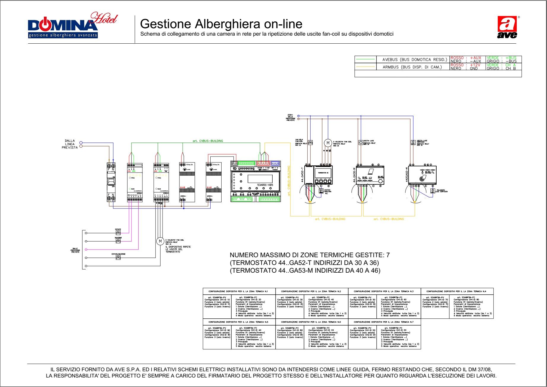 Gestione Alberghiera on-line - ripetizione termostato su dispositivi domotici