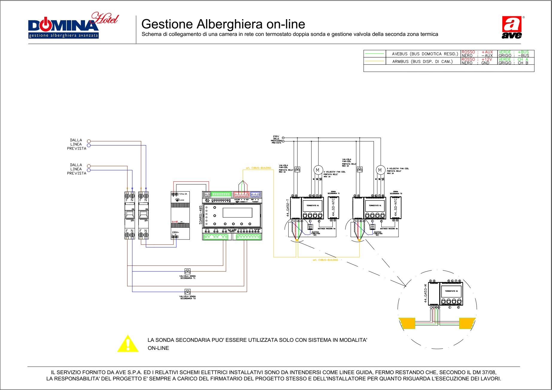 Gestione Alberghiera on-line - gestione sonda-valvola seconda zona termica