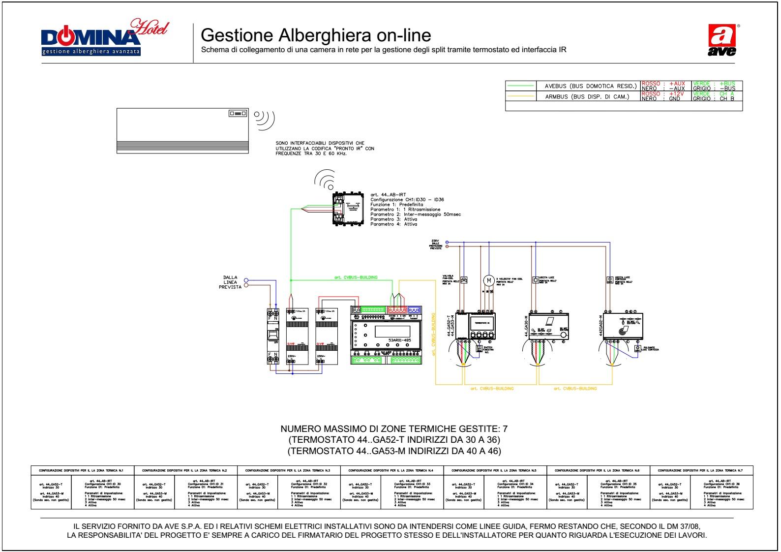 Gestione Alberghiera on-line - gestione split tramite 44..AB-IRT