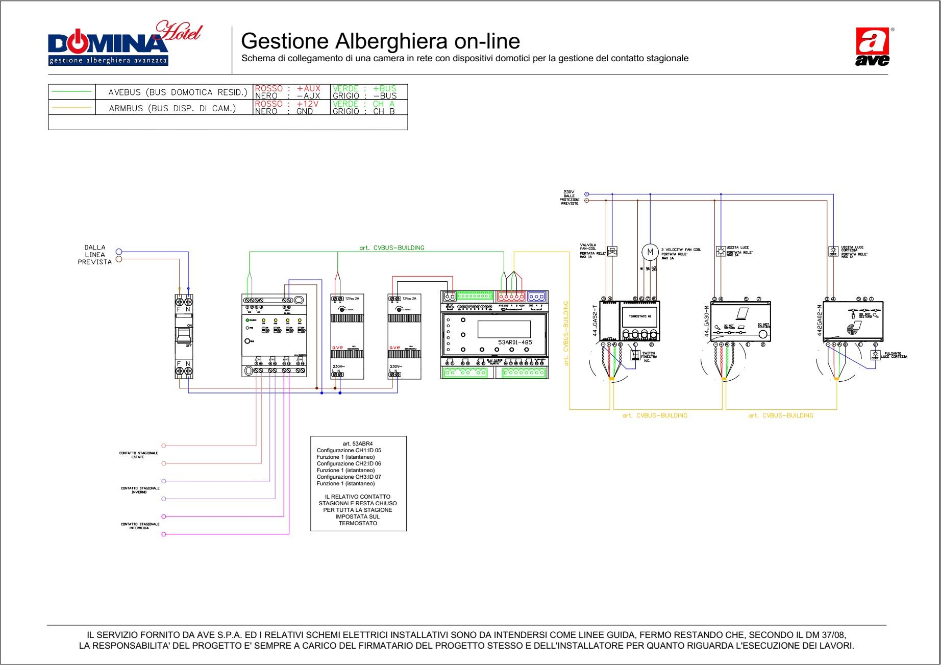 Gestione Alberghiera on-line - schema di collegamento contatti stagionali