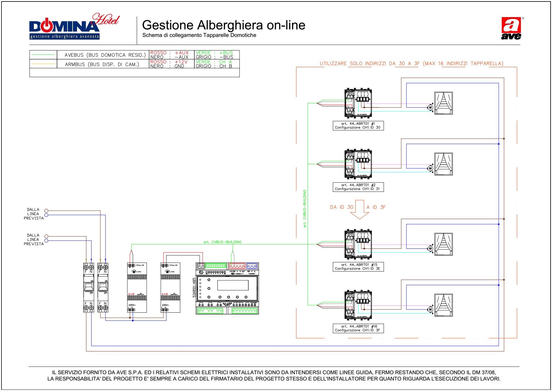 Gestione Alberghiera on-line - schema di collegamento tapparelle domotiche