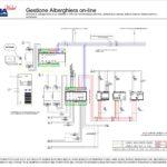 Gestione Alberghiera on-line - sistema completo