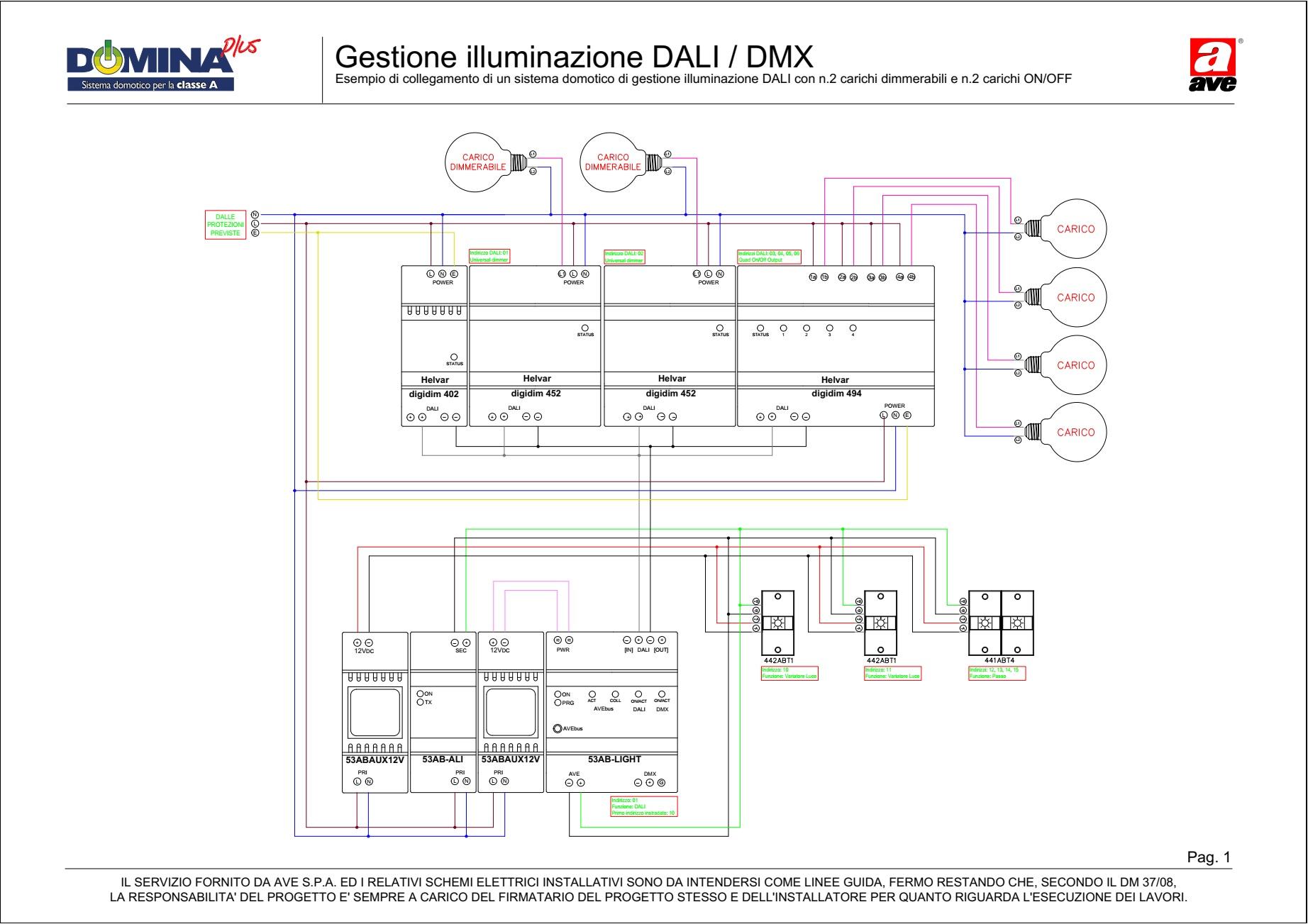 Gestione illuminazione DALI - DMX