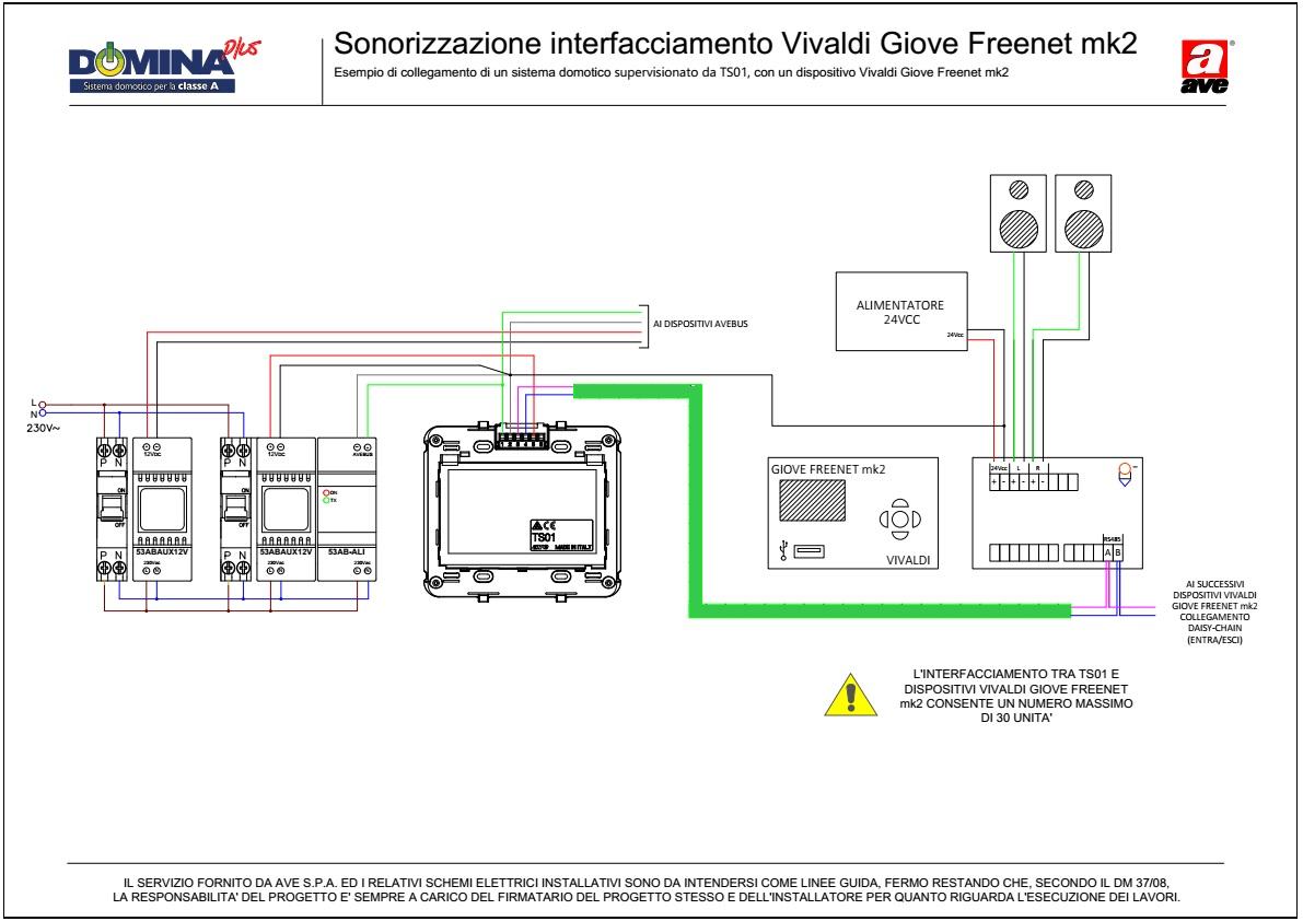 Sonorizzazione interfacciamento TS01 con Vivaldi Giove (1-30 zone sonore)