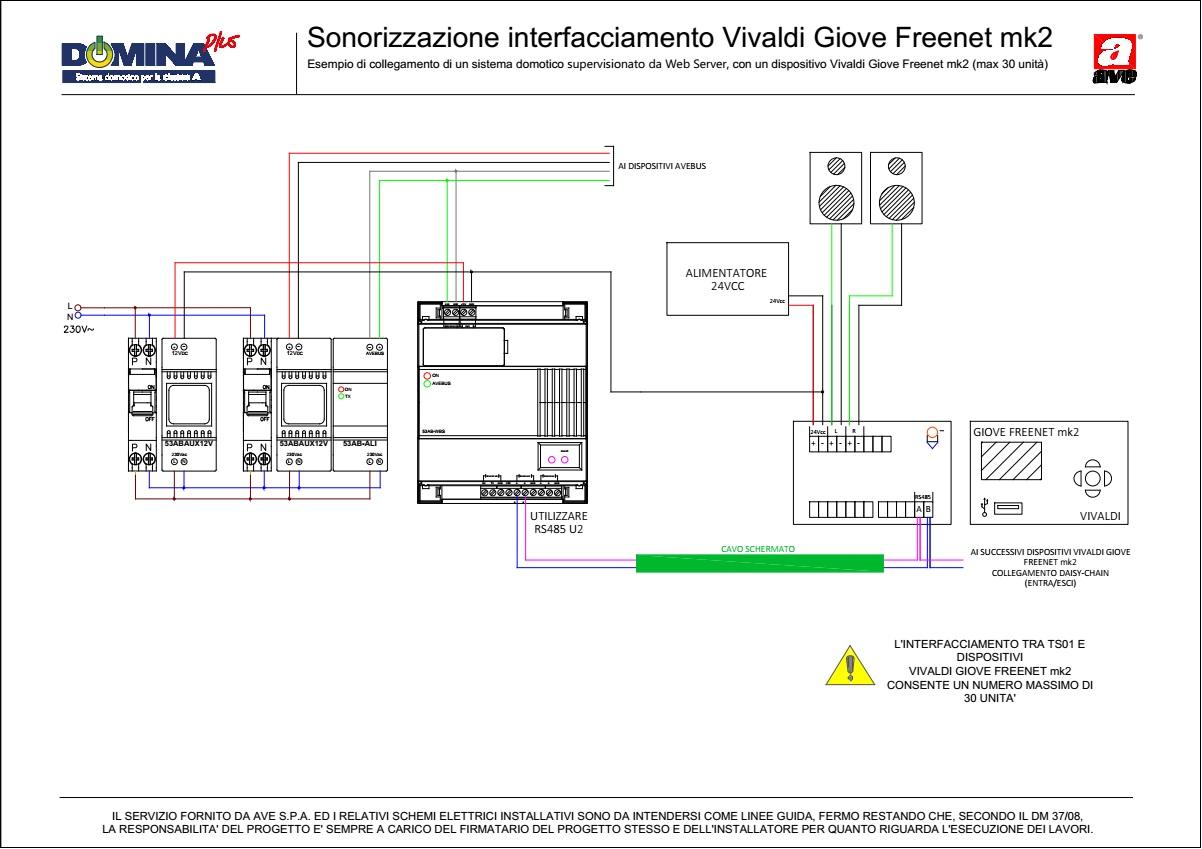 Sonorizzazione interfacciamento WEB-SERVER con Vivaldi Giove (1-30 zone sonore)