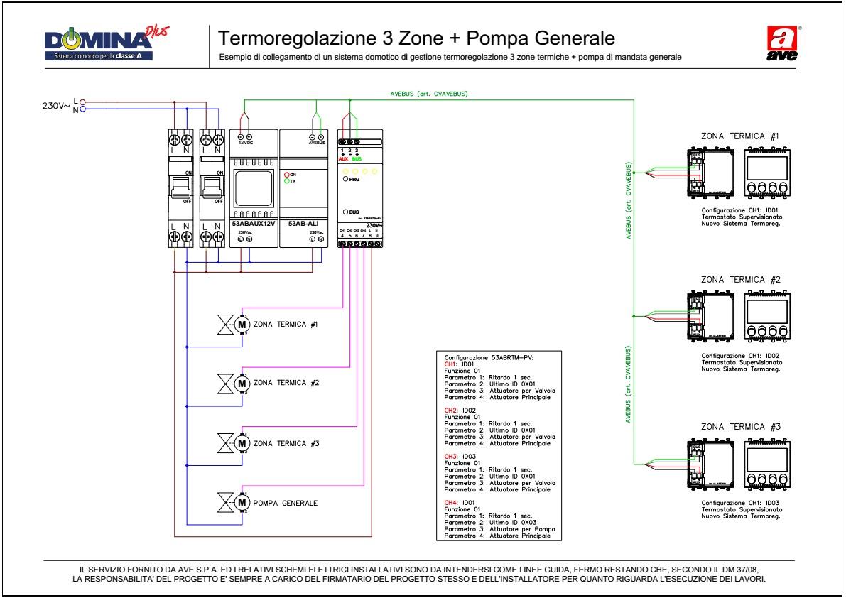 Termoregolazione 3 Zone + Pompa Generale