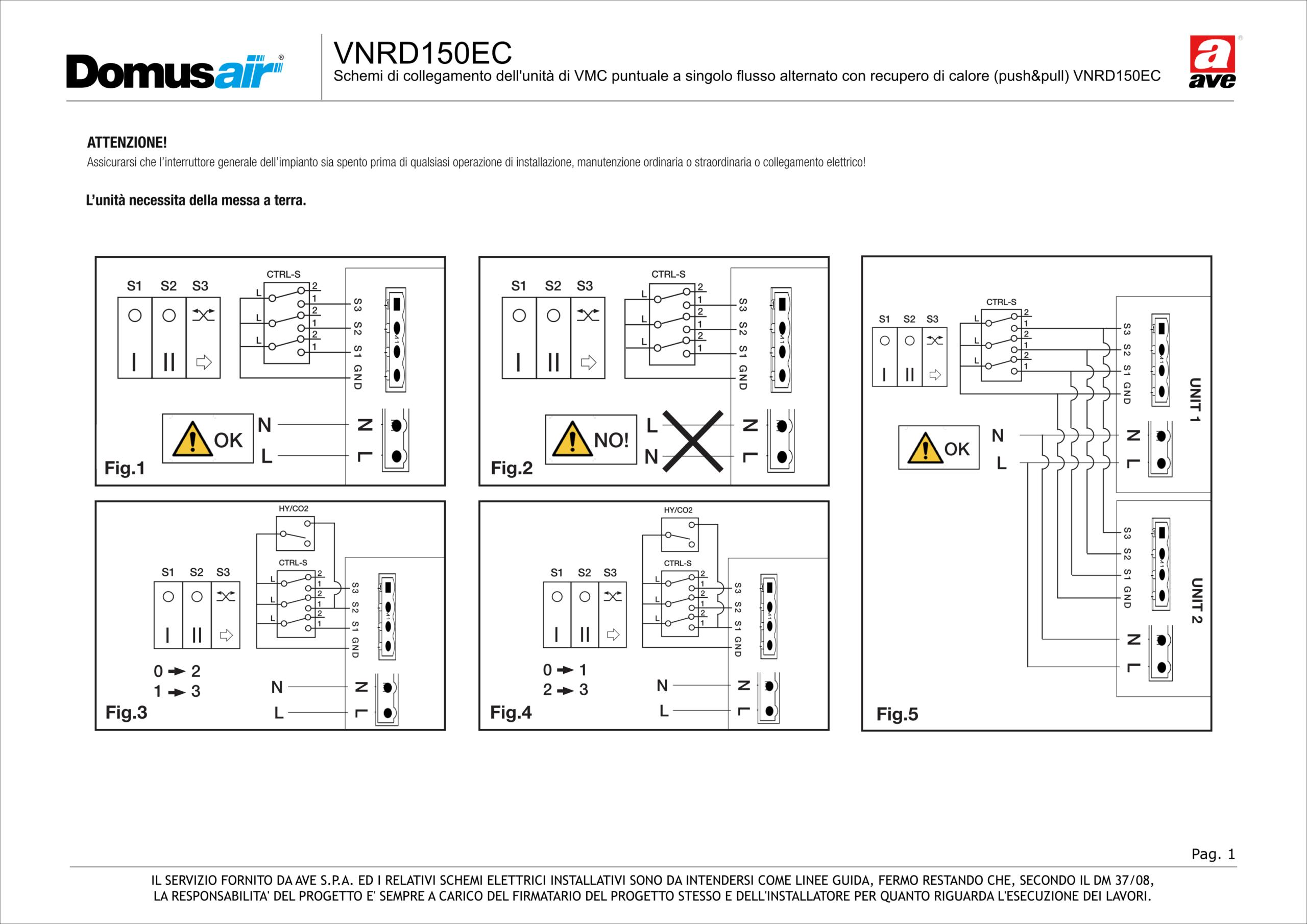 Unità di VMC puntuale a singolo flusso alternato con recupero di calore VNRD150EC