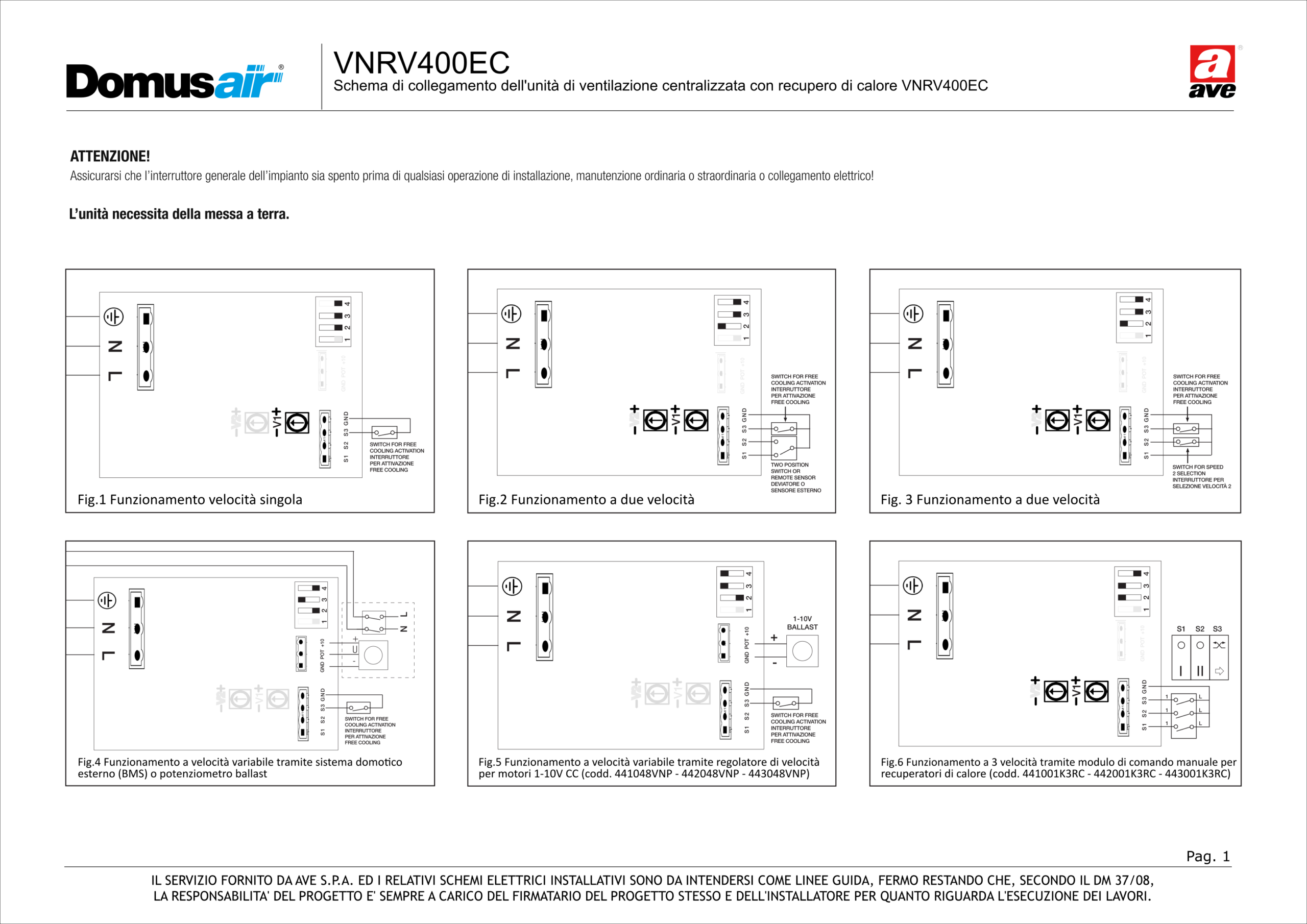 Unità di ventilazione centralizzata con recupero di calore VNRV400EC