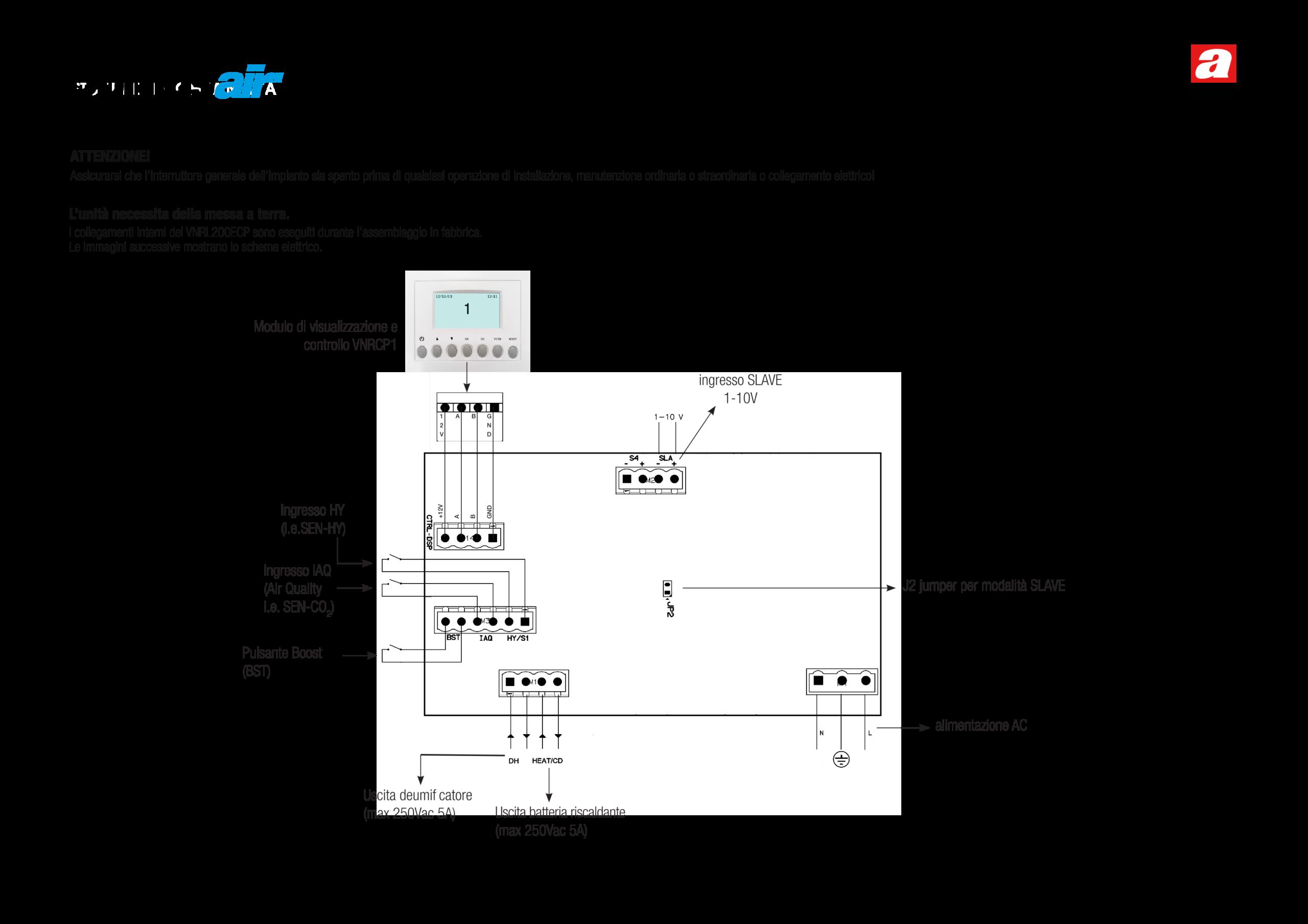 Unità di ventilazione centralizzata con recupero di calore VNRV400ECP