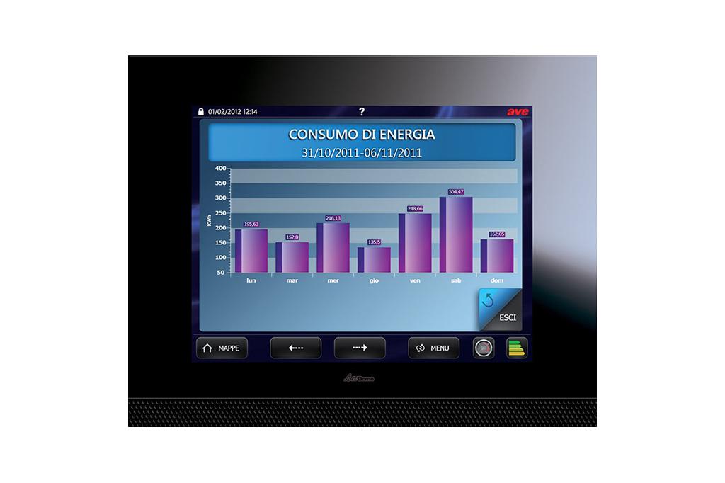 Domotica risparmio e monitoraggio consumi