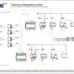 Gestione Alberghiera on-line - gestione camere accoppiate