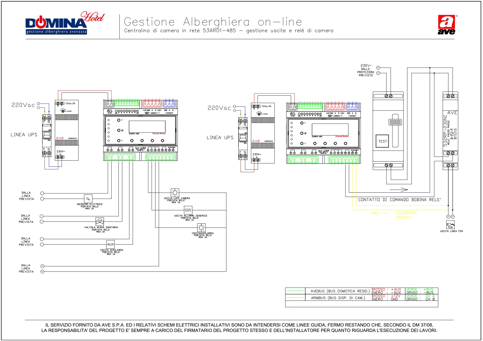 Gestione Alberghiera on-line - gestione uscite centralina 53AR01-485