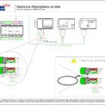Gestione Alberghiera on-line - schema di collegamento ARMBus