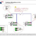 Gestione Alberghiera on-line - schema di collegamento NETBus