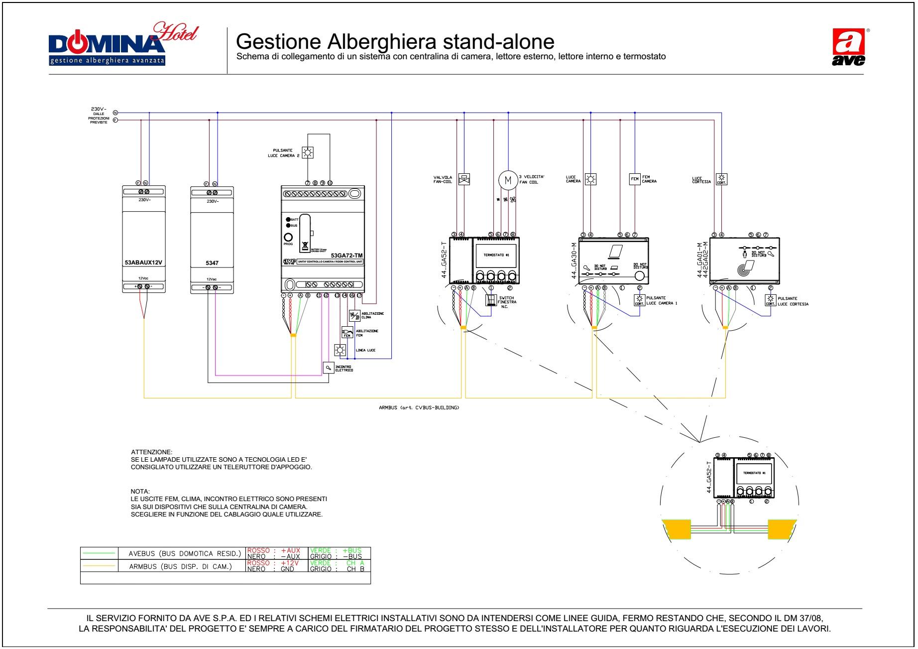 Gestione Alberghiera stand-alone - sistema completo