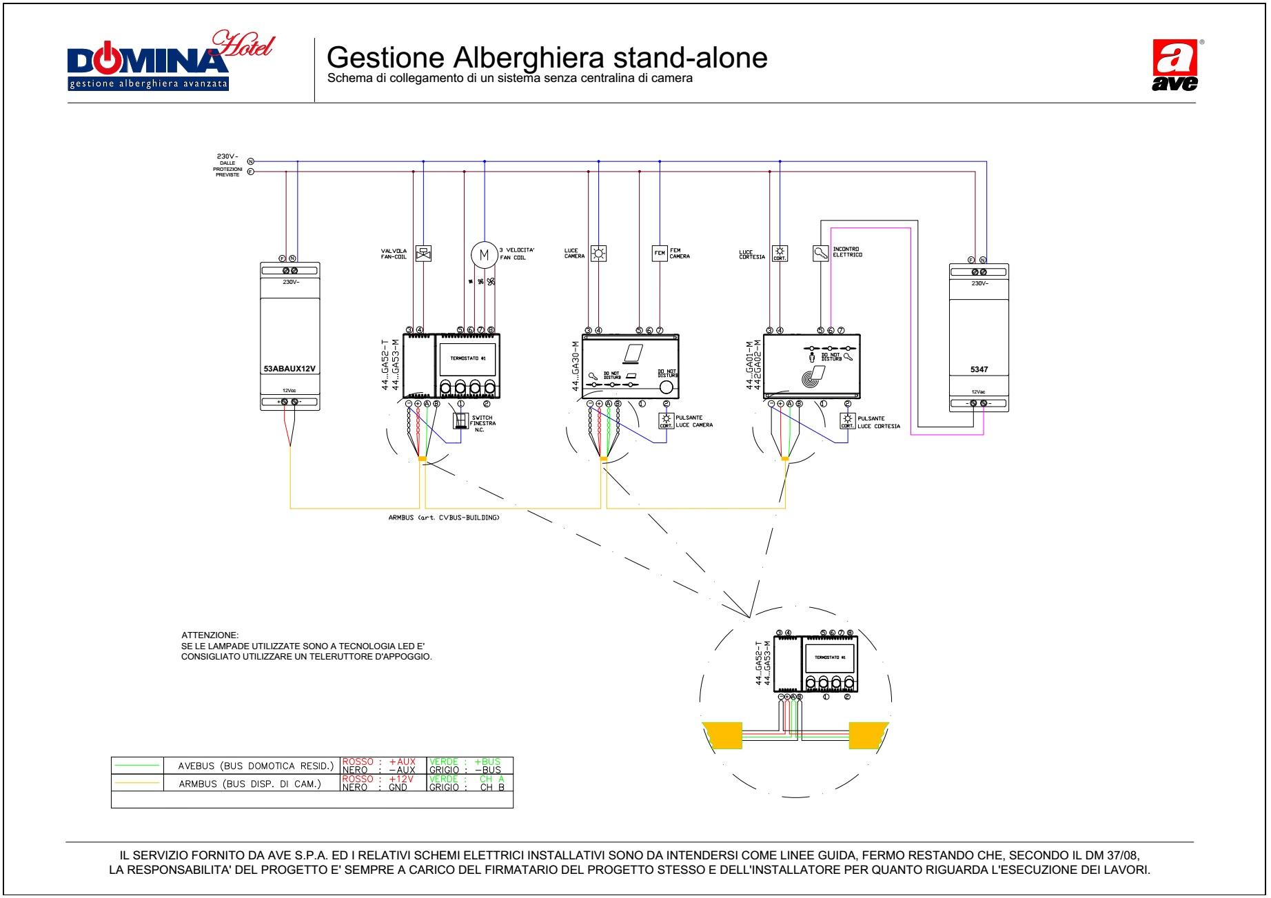 Gestione Alberghiera stand-alone - sistema senza centralina di camera