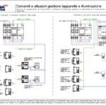 Comandi e attuatori gestione tapparelle e illuminazione