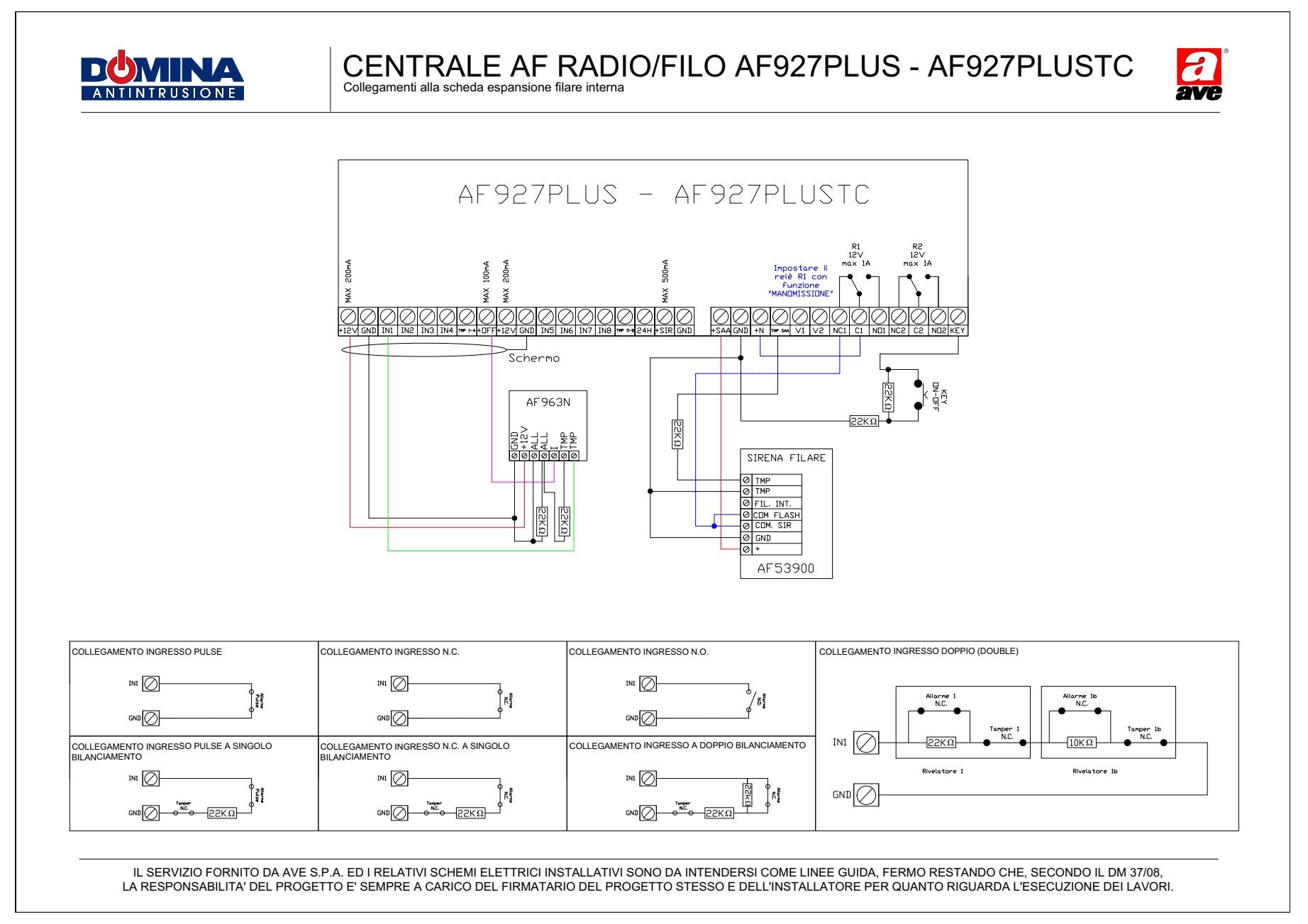 Centrali AF RADIO/FILO AF927PLUS - AF927PLUSTC