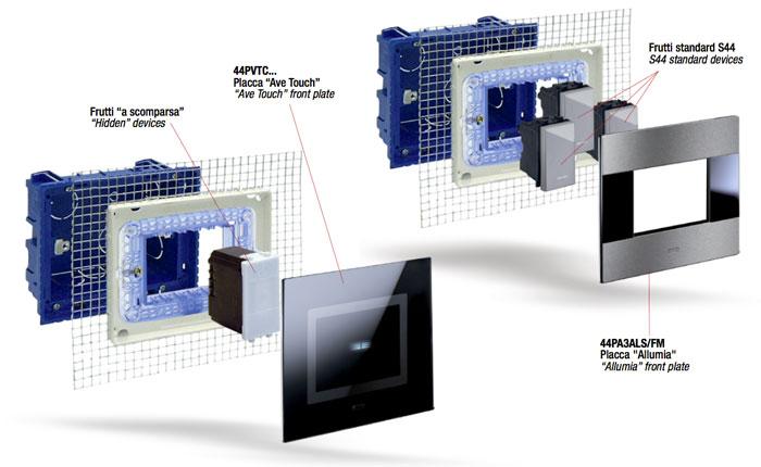 Schema per installazione filomuro