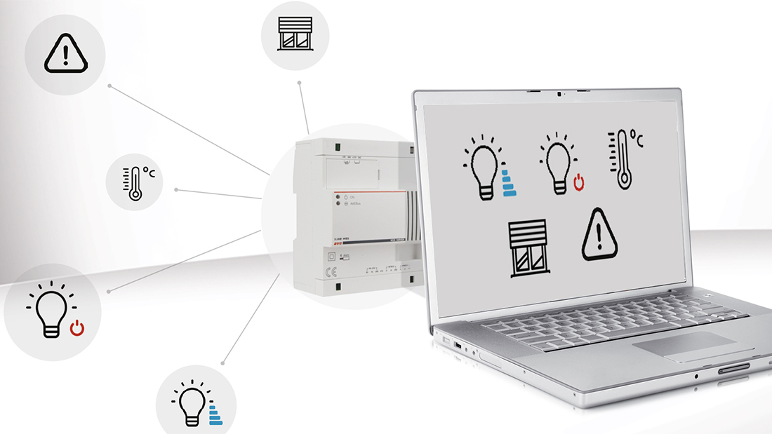 AVE home automation for system integration