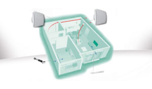 Decentralised Controlled Mechanical Ventilation with single flow