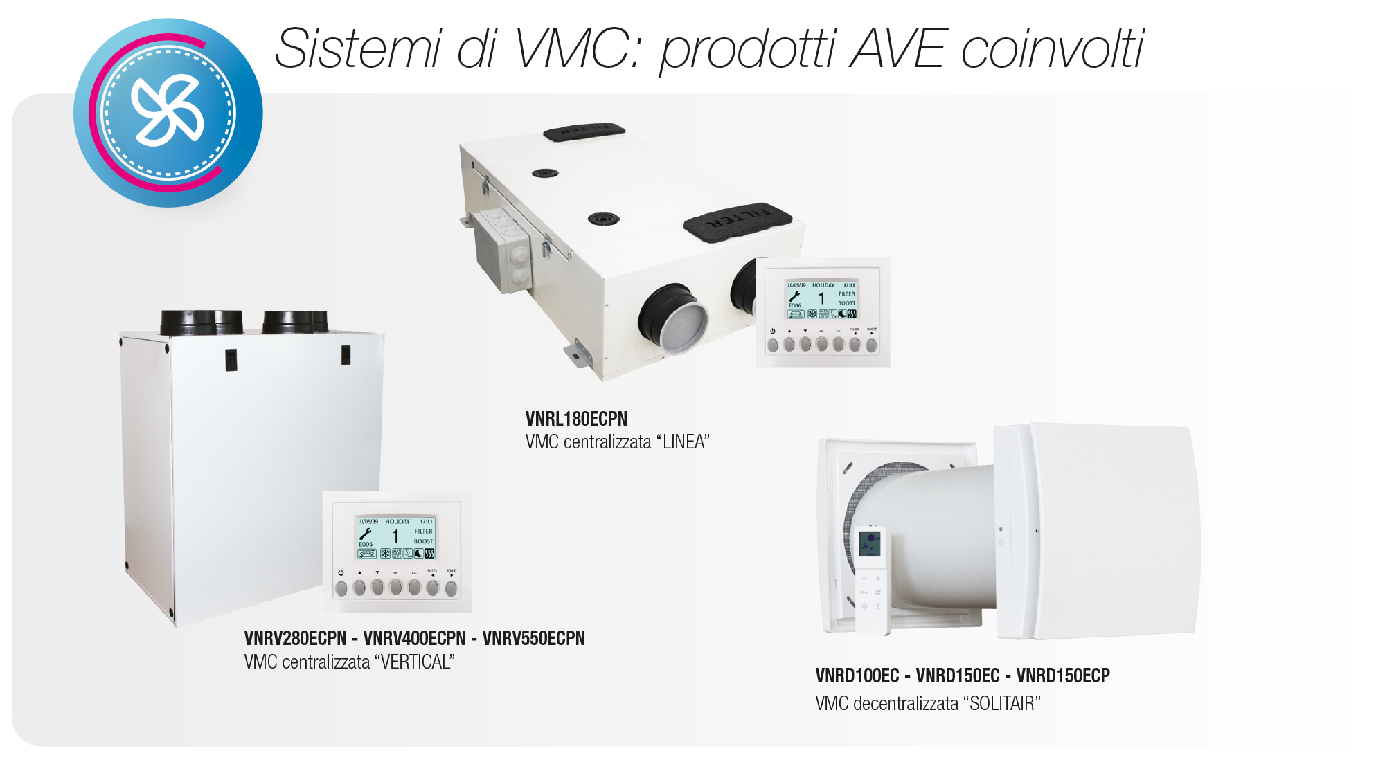 Sistemi di VMC: prodotti AVE coinvolti