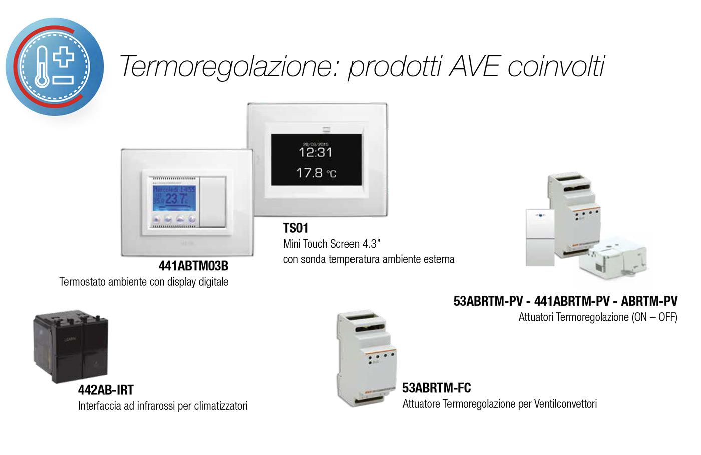 Termoregolazione prodotti AVE