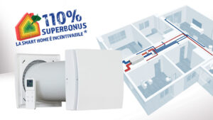 Ecobonus e Superbonus 110% per i sistemi di VMC AVE